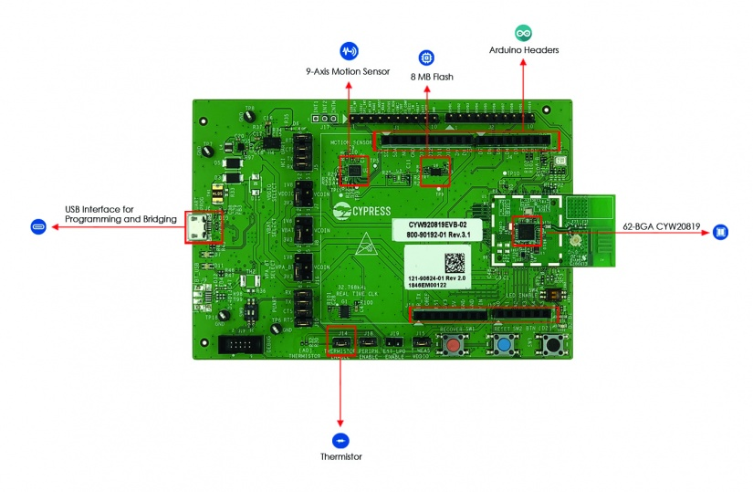 Cypress Bluetooth 5 IoT Design Contest Launched! - eval board