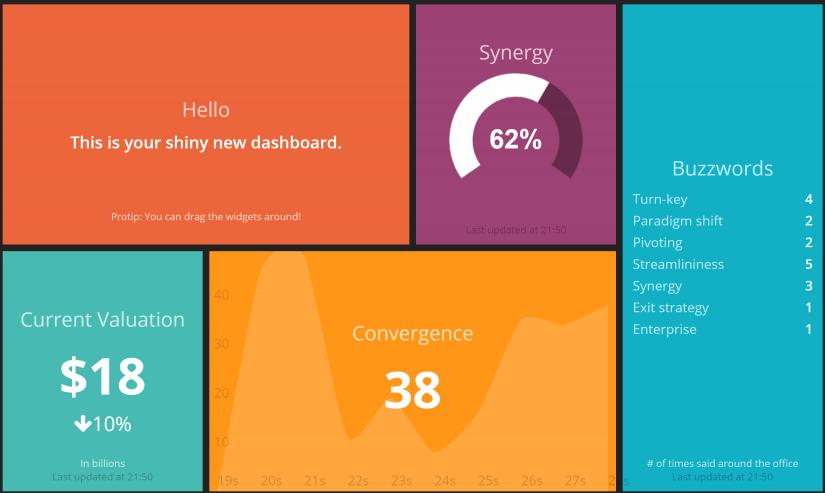 Make a Custom Dashboard with Smashing.io