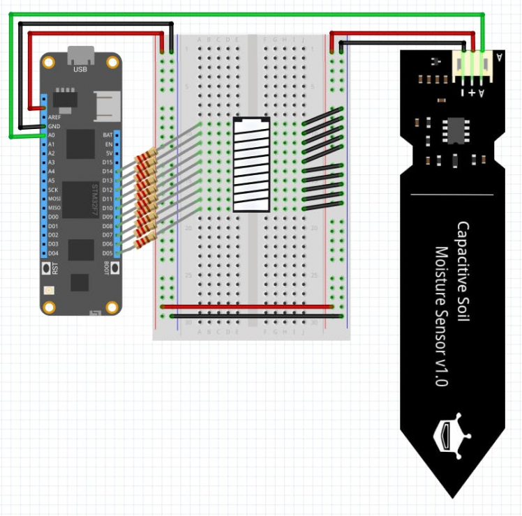 Connect a Capacitive soil moisture sensor and a LED bar graph to Meadow