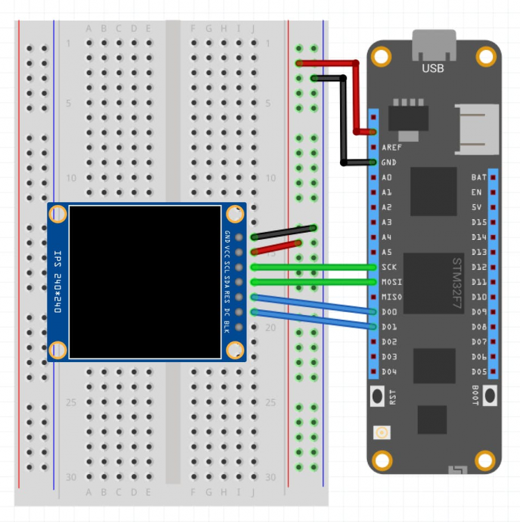 Circuit diagram to connect a Meadow with a SPI display