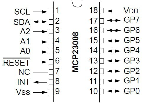 MCP23008 Pinout
