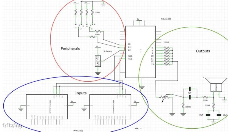 Open Source Desktop Synthesizer