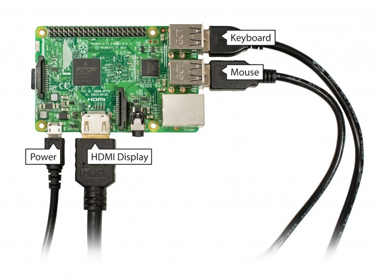 Musical Lights: Enhance Your Holidays With Raspberry Pi!