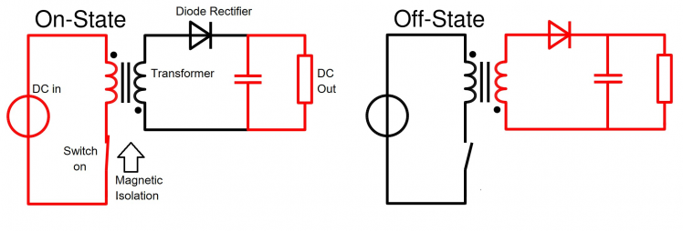 Solid State Protection System For Various Ac/dc Applications