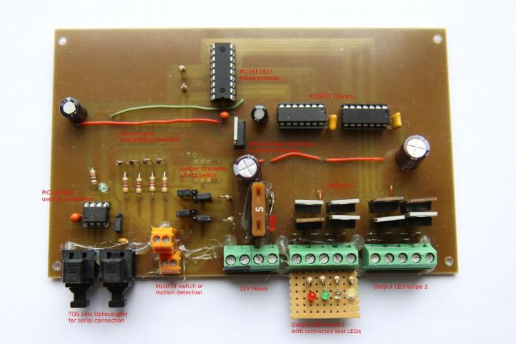 RGBW -  IO Controller card