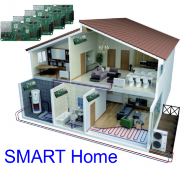 Energy Efficient Smart Home Controller